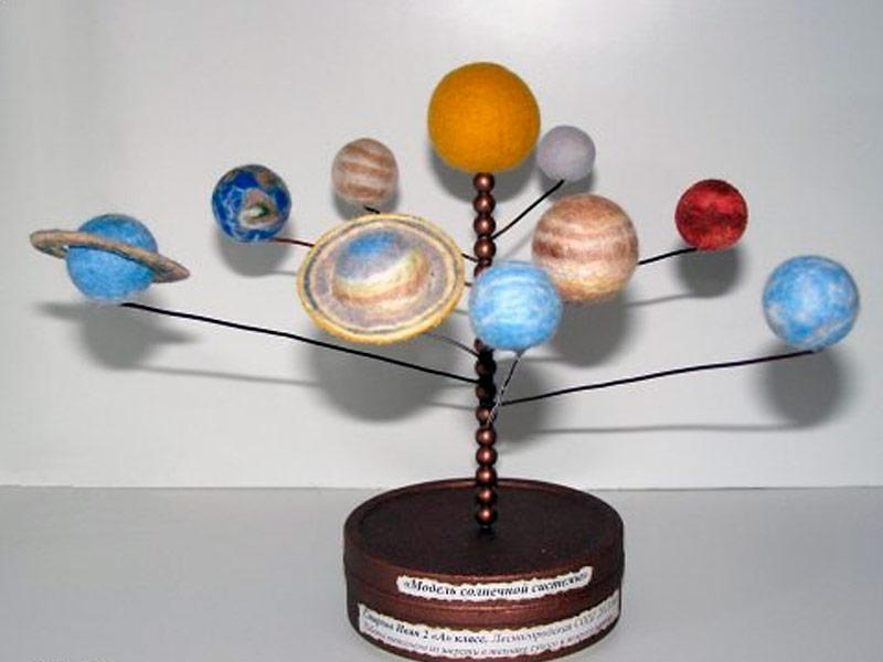 Как сделать сатурн своими руками